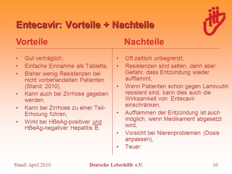 Stand: April 2010Deutsche Leberhilfe e.V.30 Entecavir: Vorteile + Nachteile Gut verträglich, Einfache Einnahme als Tablette, Bisher wenig Resistenzen