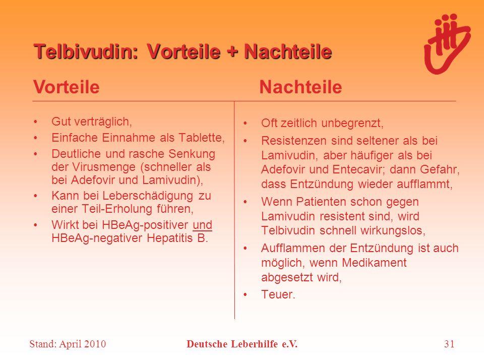 Stand: April 2010Deutsche Leberhilfe e.V.31 Telbivudin: Vorteile + Nachteile Gut verträglich, Einfache Einnahme als Tablette, Deutliche und rasche Sen