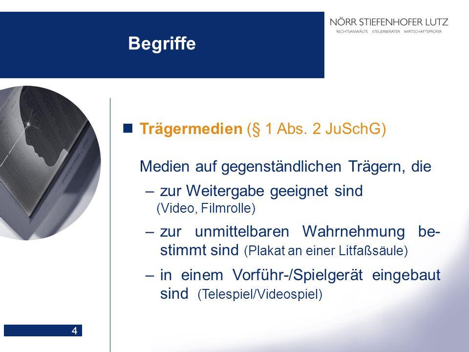 4 Begriffe Trägermedien (§ 1 Abs. 2 JuSchG) Medien auf gegenständlichen Trägern, die –zur Weitergabe geeignet sind (Video, Filmrolle) –zur unmittelbar