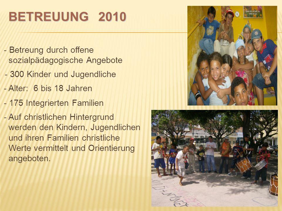 BETREUUNG 2010 BETREUUNG 2010 - Betreung durch offene sozialpädagogische Angebote - 300 Kinder und Jugendliche - Alter: 6 bis 18 Jahren - 175 Integrie