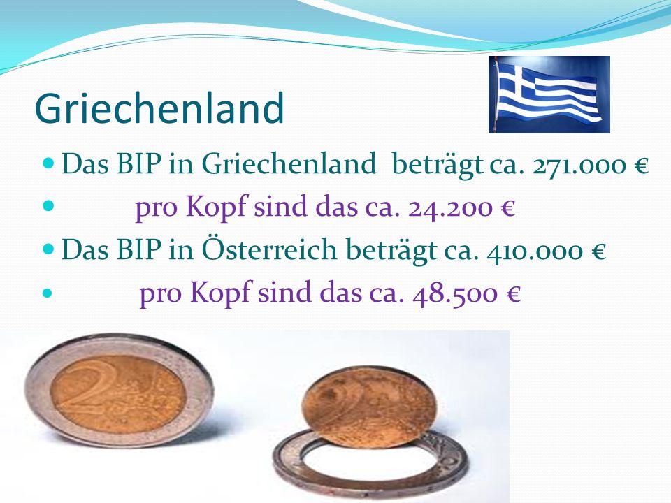 Griechenland Das BIP in Griechenland beträgt ca.271.000 pro Kopf sind das ca.