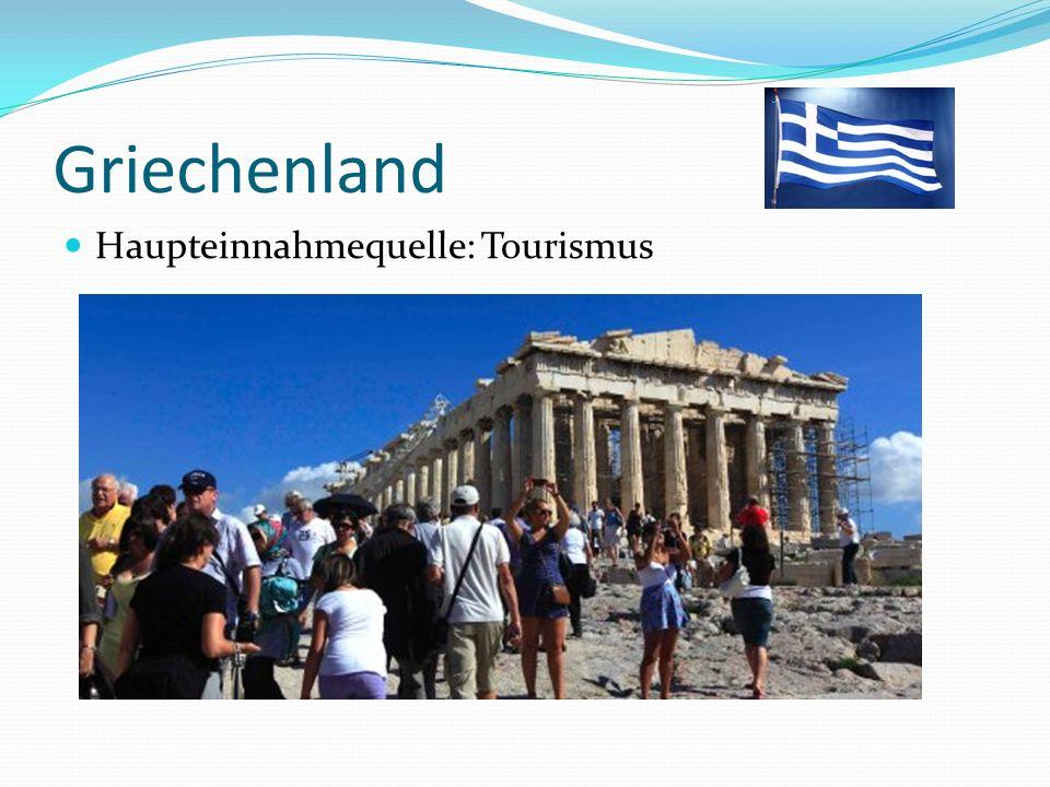 Ein kurzer Überblick Staatshaushalt Wichtige Städte Bedeutende Gebirge Große Flüsse Meere und Inseln Klima Wirtschaft Kultur und Religion Kultur und Sport