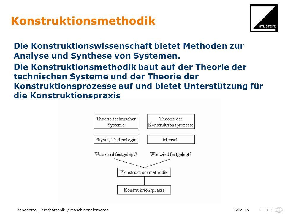 Folie 15Benedetto | Mechatronik / Maschinenelemente Konstruktionsmethodik Die Konstruktionswissenschaft bietet Methoden zur Analyse und Synthese von Systemen.