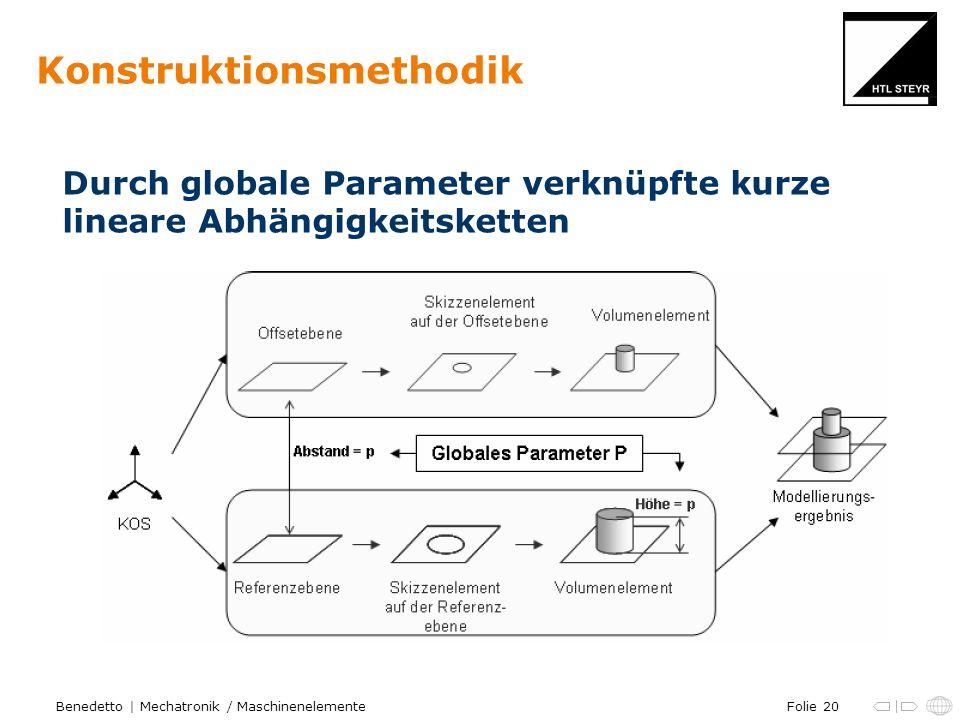 Folie 20Benedetto | Mechatronik / Maschinenelemente Konstruktionsmethodik Durch globale Parameter verknüpfte kurze lineare Abhängigkeitsketten