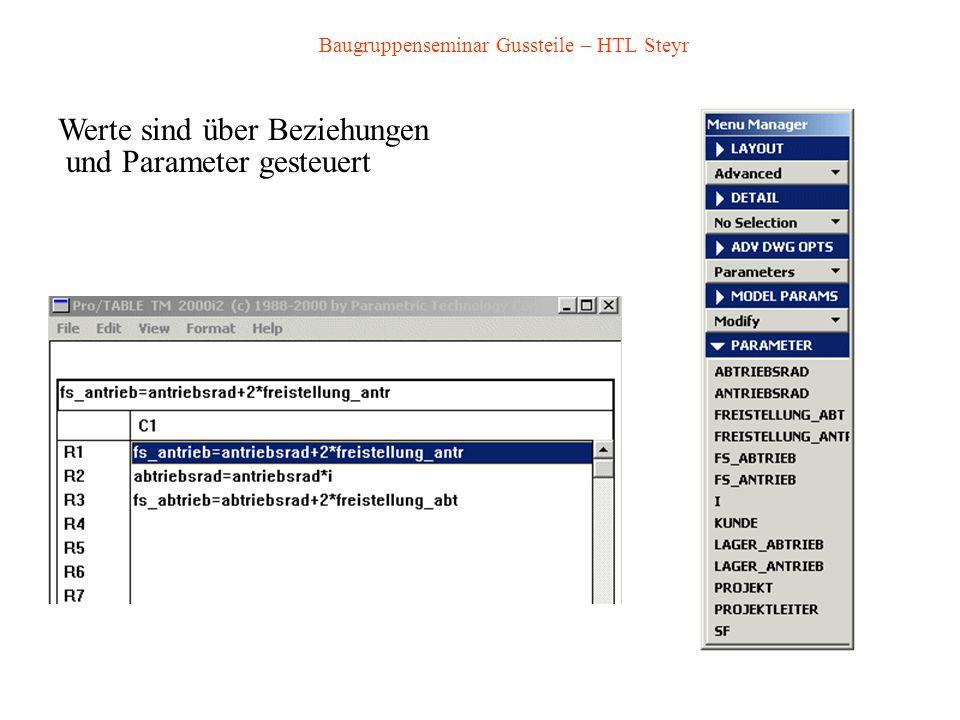 Baugruppenseminar Gussteile – HTL Steyr Werte sind über Beziehungen und Parameter gesteuert