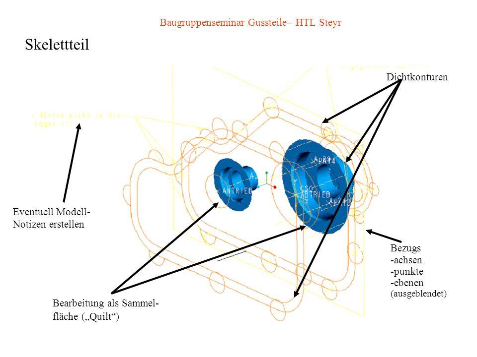 Baugruppenseminar Gussteile– HTL Steyr Eventuell Modell- Notizen erstellen Bearbeitung als Sammel- fläche (Quilt) Bezugs -achsen -punkte -ebenen (ausgeblendet) Skelettteil Dichtkonturen