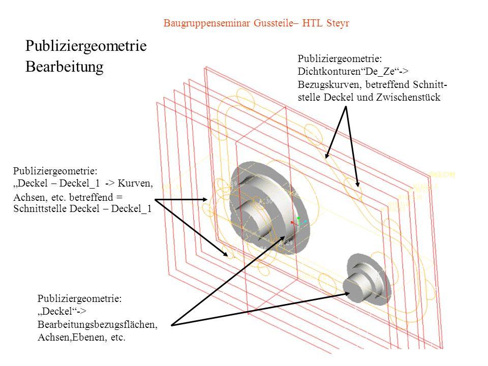 Baugruppenseminar Gussteile– HTL Steyr Publiziergeometrie Bearbeitung Publiziergeometrie: Deckel – Deckel_1 -> Kurven, Achsen, etc.