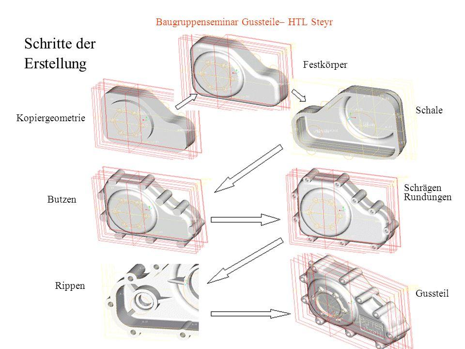 Baugruppenseminar Gussteile– HTL Steyr Schritte der Erstellung Kopiergeometrie Festkörper Schale Butzen Schrägen Rundungen Rippen Gussteil