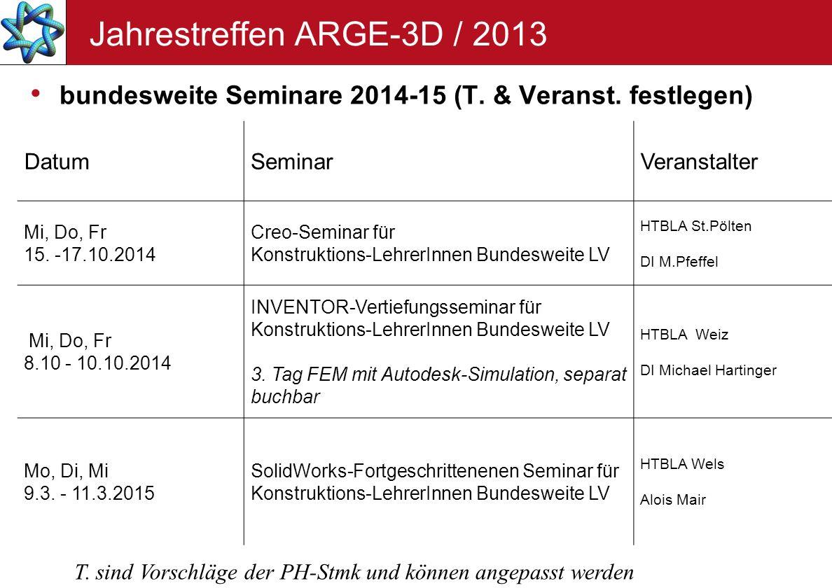 Jahrestreffen ARGE-3D / 2013 bundesweite Seminare 2014-15 (T. & Veranst. festlegen) DatumSeminarVeranstalter Mi, Do, Fr 15. -17.10.2014 Creo-Seminar f