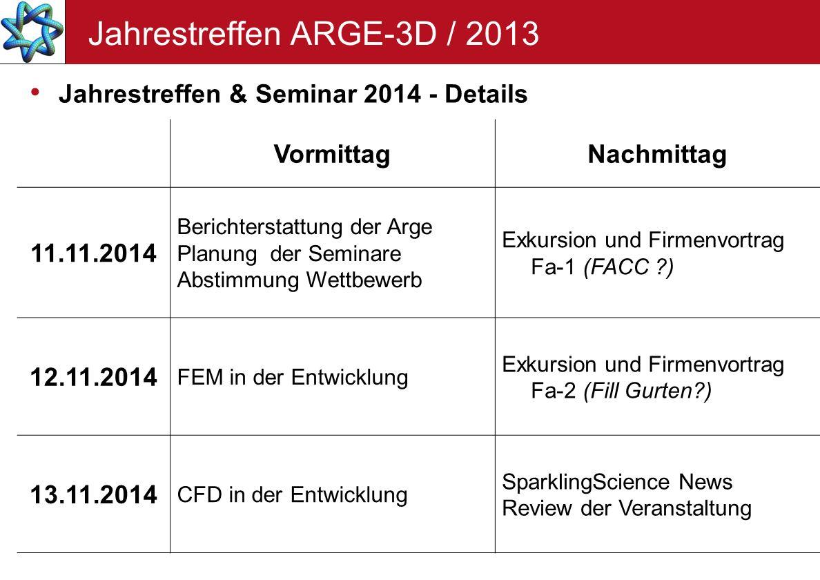 Jahrestreffen ARGE-3D / 2013 Jahrestreffen & Seminar 2014 - Details VormittagNachmittag 11.11.2014 Berichterstattung der Arge Planung der Seminare Abs