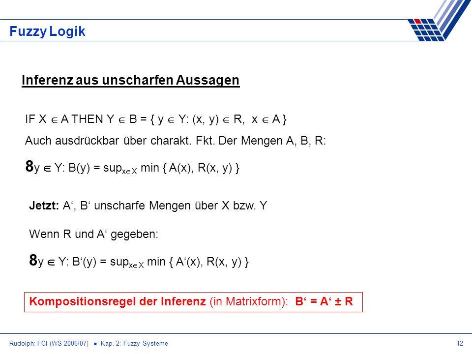 Rudolph: FCI (WS 2006/07) Kap. 2: Fuzzy Systeme12 Fuzzy Logik Inferenz aus unscharfen Aussagen IF X A THEN Y B = { y Y: (x, y) R, x A } Auch ausdrückb