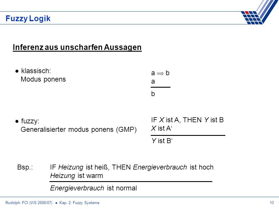 Rudolph: FCI (WS 2006/07) Kap. 2: Fuzzy Systeme13 Fuzzy Logik Inferenz aus unscharfen Aussagen klassisch: Modus ponens fuzzy: Generalisierter modus po