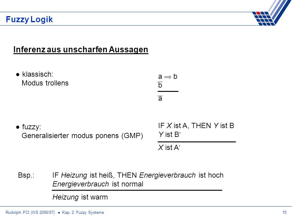 Rudolph: FCI (WS 2006/07) Kap. 2: Fuzzy Systeme15 Fuzzy Logik Inferenz aus unscharfen Aussagen klassisch: Modus trollens fuzzy: Generalisierter modus