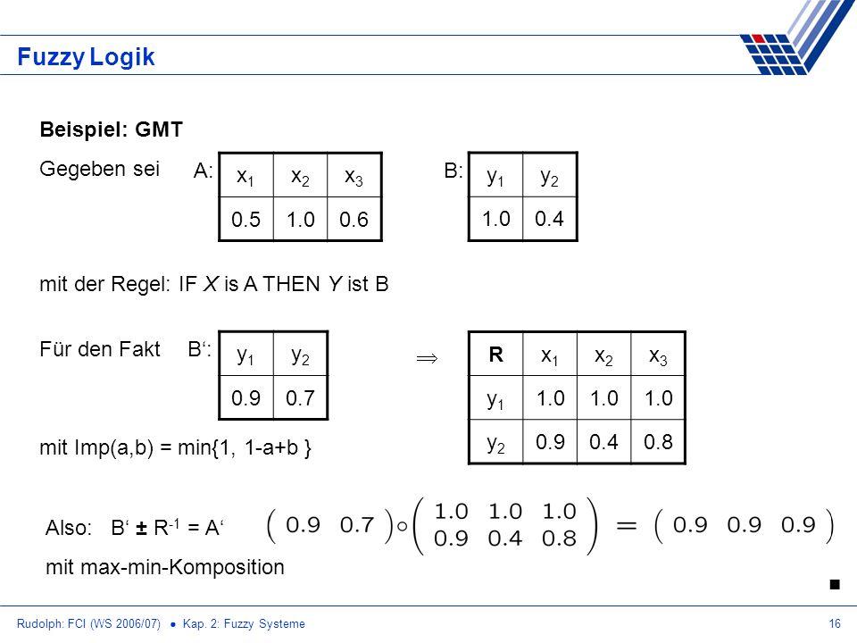 Rudolph: FCI (WS 2006/07) Kap. 2: Fuzzy Systeme16 Fuzzy Logik Beispiel: GMT Gegeben sei mit der Regel: IF X is A THEN Y ist B x1x1 x2x2 x3x3 0.51.00.6