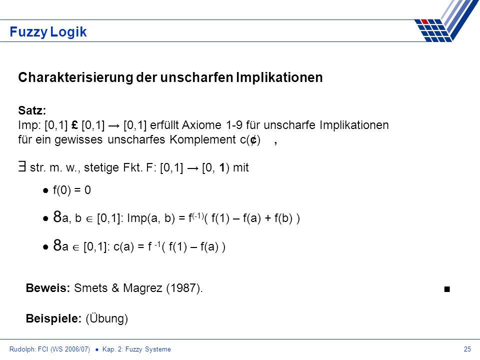Rudolph: FCI (WS 2006/07) Kap. 2: Fuzzy Systeme25 Fuzzy Logik Charakterisierung der unscharfen Implikationen Satz: Imp: [0,1] £ [0,1] [0,1] erfüllt Ax