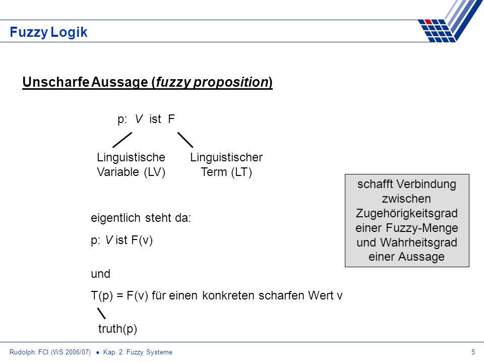 Rudolph: FCI (WS 2006/07) Kap.