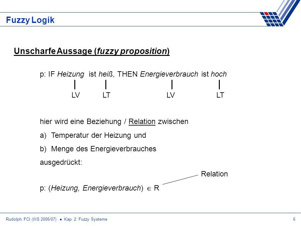 Rudolph: FCI (WS 2006/07) Kap. 2: Fuzzy Systeme6 Fuzzy Logik Unscharfe Aussage (fuzzy proposition) p: IF Heizung ist heiß, THEN Energieverbrauch ist h