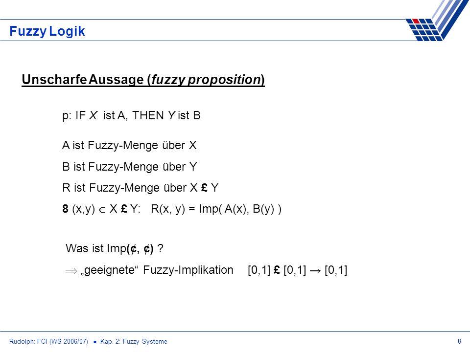 Rudolph: FCI (WS 2006/07) Kap. 2: Fuzzy Systeme8 Fuzzy Logik Unscharfe Aussage (fuzzy proposition) p: IF X ist A, THEN Y ist B A ist Fuzzy-Menge über