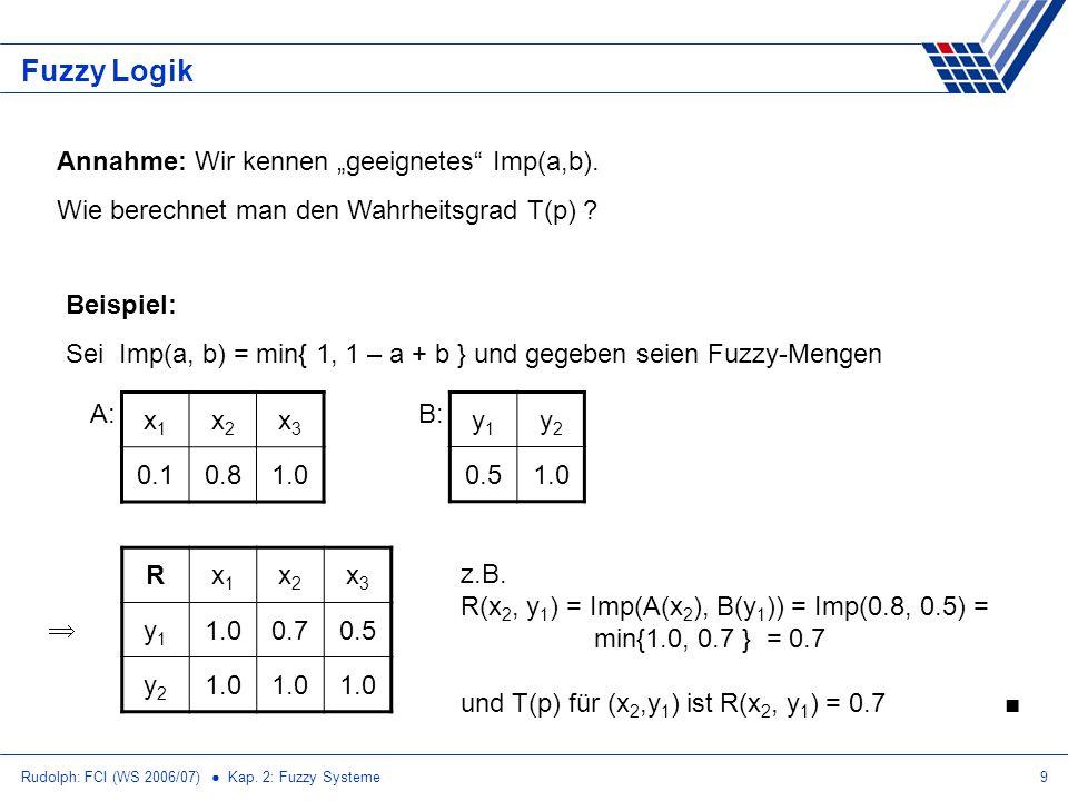 Rudolph: FCI (WS 2006/07) Kap. 2: Fuzzy Systeme9 Fuzzy Logik Annahme: Wir kennen geeignetes Imp(a,b). Wie berechnet man den Wahrheitsgrad T(p) ? x1x1