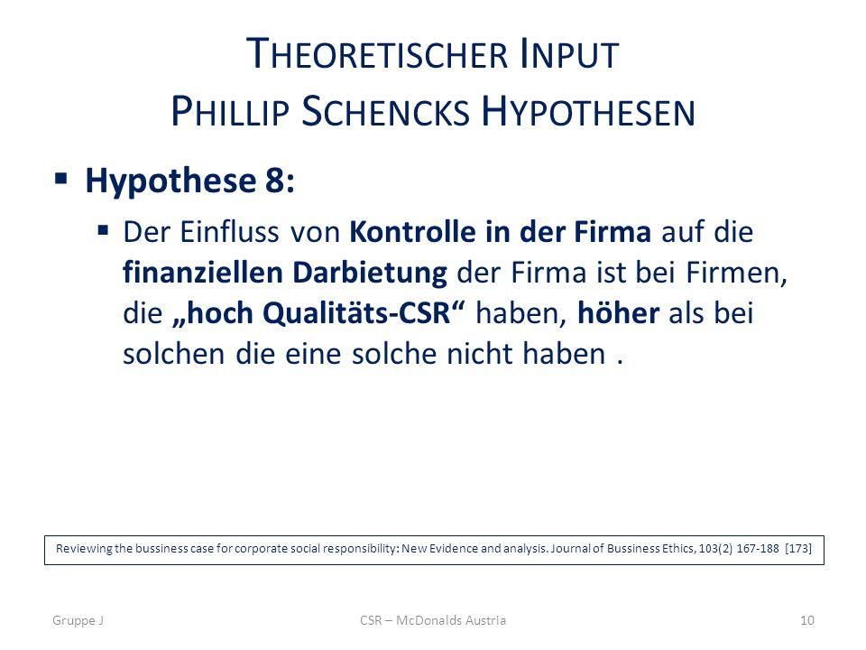 T HEORETISCHER I NPUT P HILLIP S CHENCKS H YPOTHESEN Hypothese 8: Der Einfluss von Kontrolle in der Firma auf die finanziellen Darbietung der Firma ist bei Firmen, die hoch Qualitäts-CSR haben, höher als bei solchen die eine solche nicht haben.