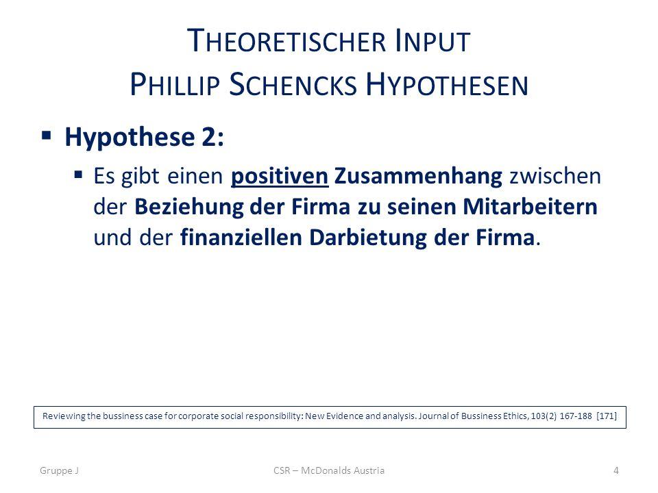T HEORETISCHER I NPUT P HILLIP S CHENCKS H YPOTHESEN Hypothese 2: Es gibt einen positiven Zusammenhang zwischen der Beziehung der Firma zu seinen Mitarbeitern und der finanziellen Darbietung der Firma.