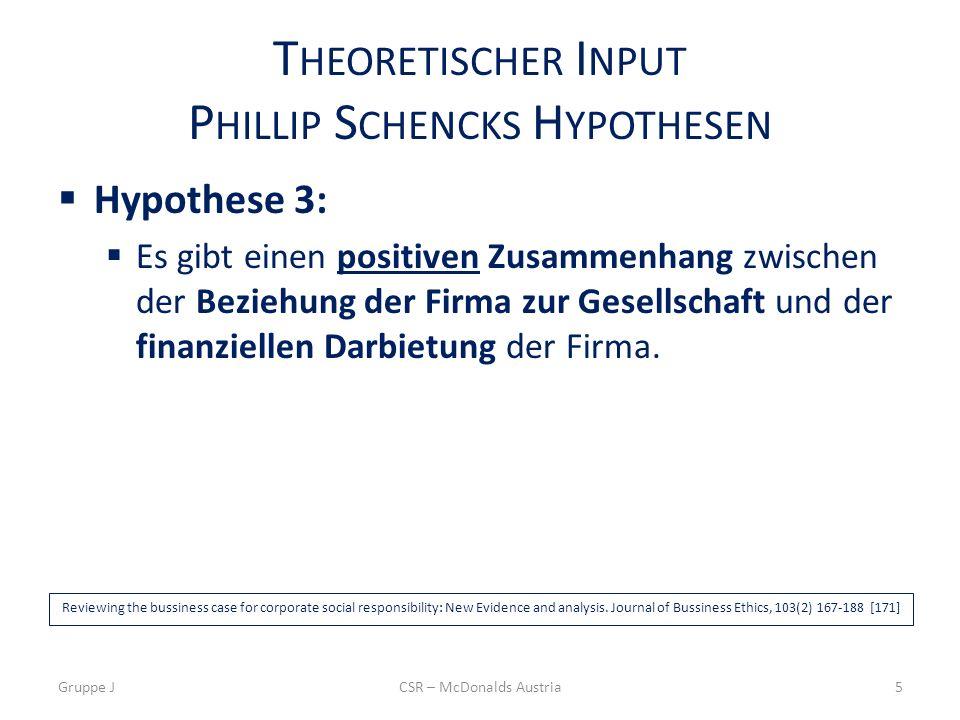 T HEORETISCHER I NPUT P HILLIP S CHENCKS H YPOTHESEN Hypothese 3: Es gibt einen positiven Zusammenhang zwischen der Beziehung der Firma zur Gesellschaft und der finanziellen Darbietung der Firma.