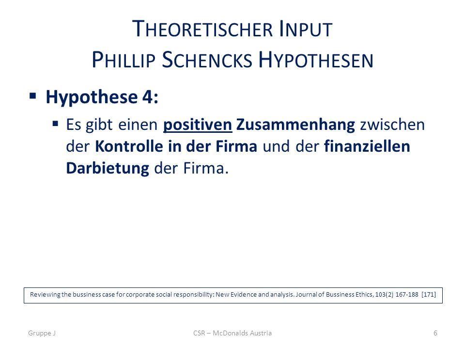 T HEORETISCHER I NPUT P HILLIP S CHENCKS H YPOTHESEN Hypothese 4: Es gibt einen positiven Zusammenhang zwischen der Kontrolle in der Firma und der finanziellen Darbietung der Firma.