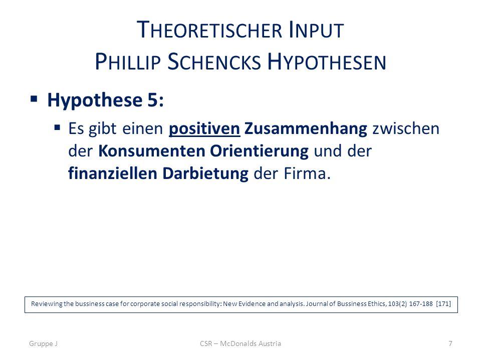T HEORETISCHER I NPUT P HILLIP S CHENCKS H YPOTHESEN Hypothese 5: Es gibt einen positiven Zusammenhang zwischen der Konsumenten Orientierung und der finanziellen Darbietung der Firma.