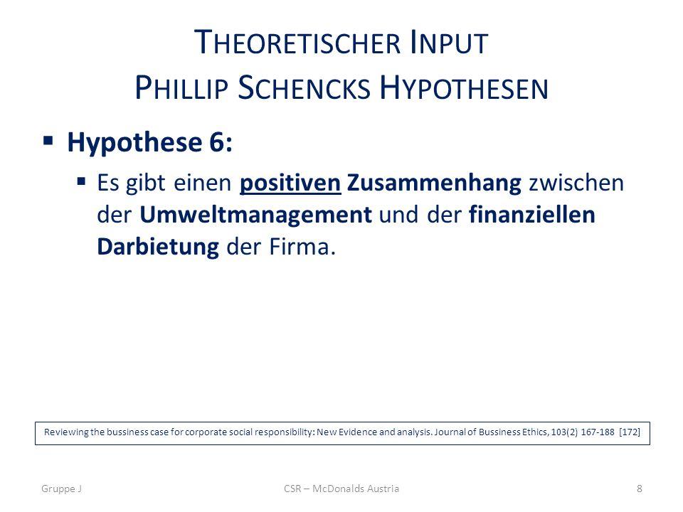 T HEORETISCHER I NPUT P HILLIP S CHENCKS H YPOTHESEN Hypothese 6: Es gibt einen positiven Zusammenhang zwischen der Umweltmanagement und der finanziellen Darbietung der Firma.