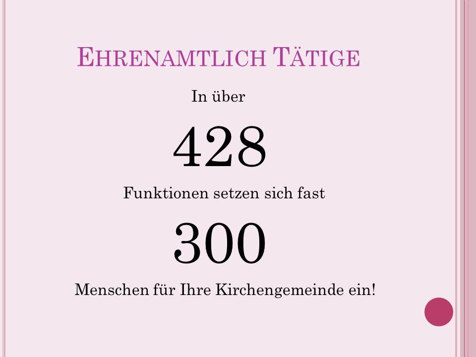E HRENAMTLICH T ÄTIGE In über 428 Funktionen setzen sich fast 300 Menschen für Ihre Kirchengemeinde ein!