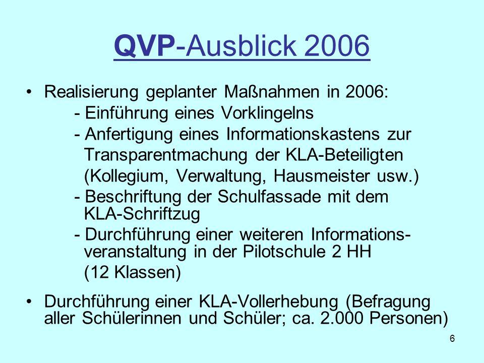 7 QVP-Ausblick 2007 Auswertung der Vollerhebung aus 2006 und Ableitung weiterer Maßnahmen noch aus 2006 avisierte Maßnahmen: - Planung eines weiteren Schulfestes im Sommer 2007 - Überarbeitung der Haus- und Schulordnung - Erstellung eines Qualitätshandbuches
