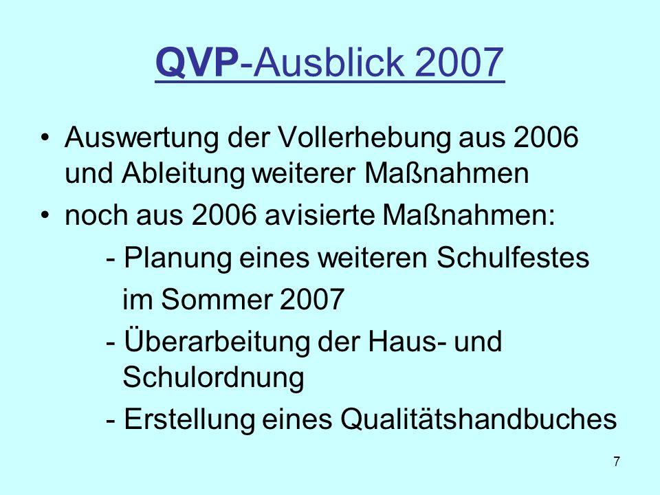 8 QVP-Ausblick generell Intensivierung der Kooperation mit der hiesigen Wirtschaft (Ausbildersprechtage, gemeinsame Informationsveranstaltungen usw.) jährliche Erhebung zur Ableitung neuer und Evaluation bereits durchgeführter Maßnahmen