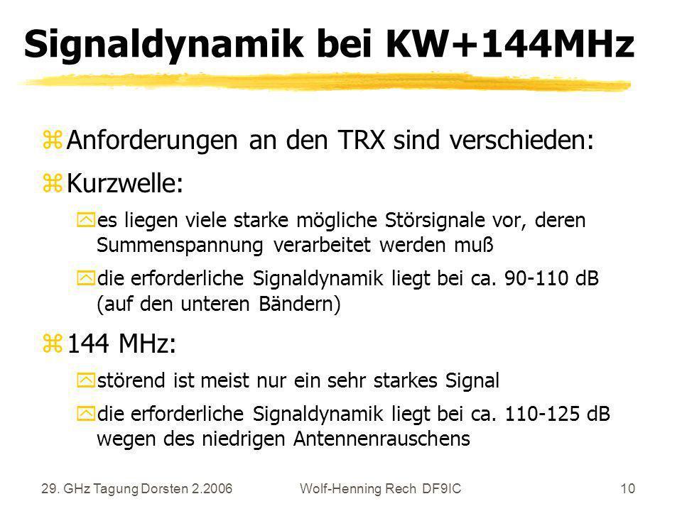 29. GHz Tagung Dorsten 2.2006Wolf-Henning Rech DF9IC10 Signaldynamik bei KW+144MHz zAnforderungen an den TRX sind verschieden: zKurzwelle: yes liegen