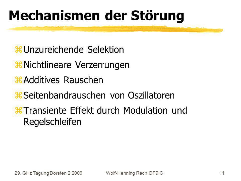 29. GHz Tagung Dorsten 2.2006Wolf-Henning Rech DF9IC11 Mechanismen der Störung zUnzureichende Selektion zNichtlineare Verzerrungen zAdditives Rauschen