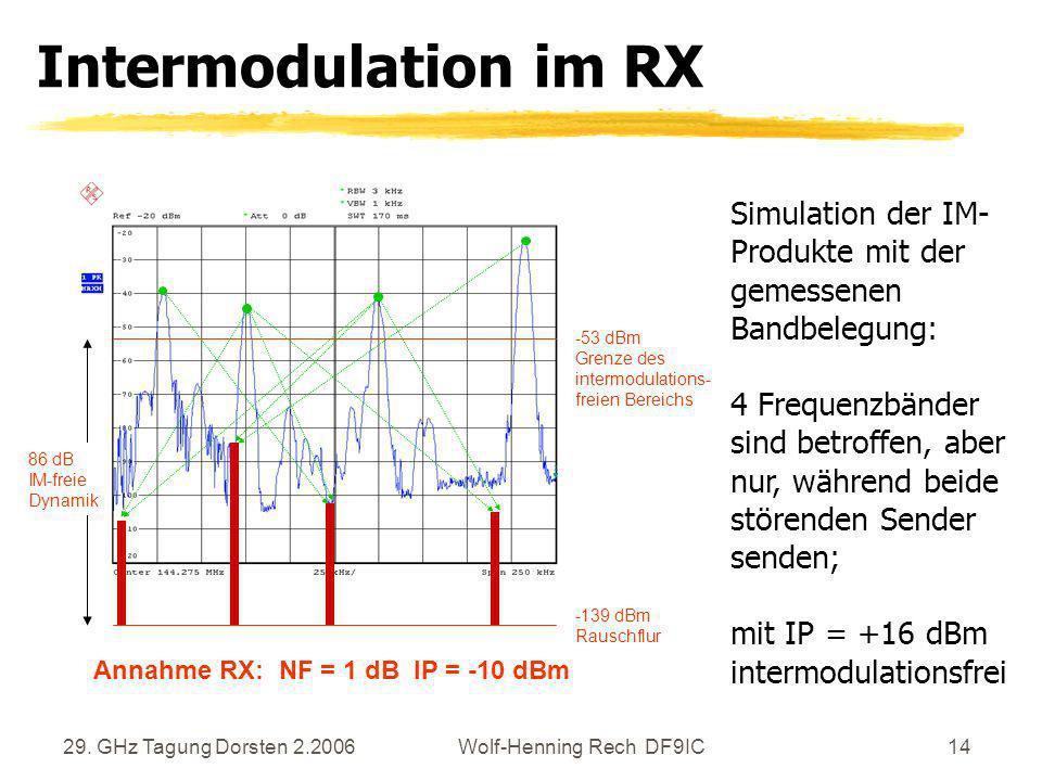 29. GHz Tagung Dorsten 2.2006Wolf-Henning Rech DF9IC14 Intermodulation im RX -53 dBm Grenze des intermodulations- freien Bereichs -139 dBm Rauschflur