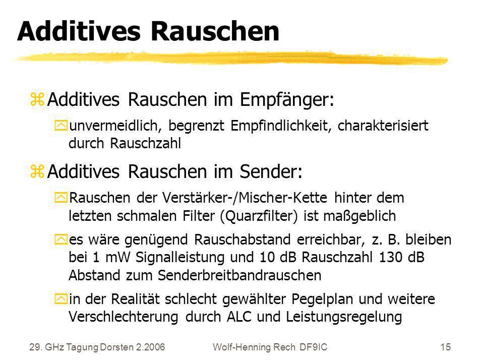 29. GHz Tagung Dorsten 2.2006Wolf-Henning Rech DF9IC15 Additives Rauschen zAdditives Rauschen im Empfänger: yunvermeidlich, begrenzt Empfindlichkeit,