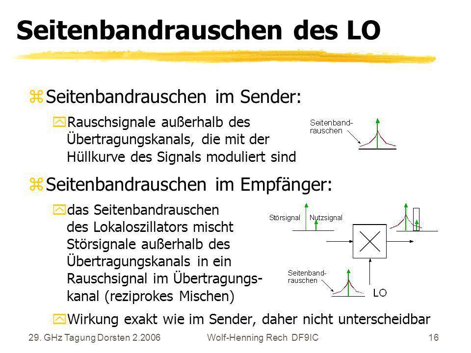 29. GHz Tagung Dorsten 2.2006Wolf-Henning Rech DF9IC16 Seitenbandrauschen des LO zSeitenbandrauschen im Sender: yRauschsignale außerhalb des Übertragu