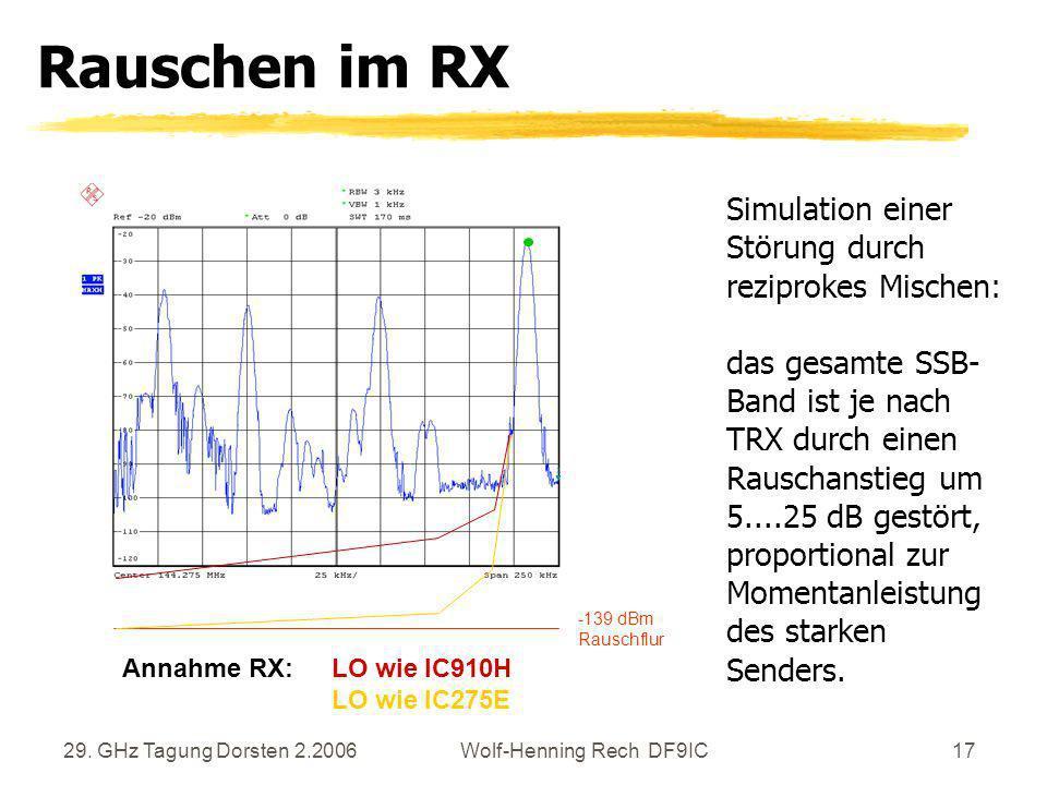 29. GHz Tagung Dorsten 2.2006Wolf-Henning Rech DF9IC17 Rauschen im RX -139 dBm Rauschflur Annahme RX:LO wie IC910H LO wie IC275E Simulation einer Stör