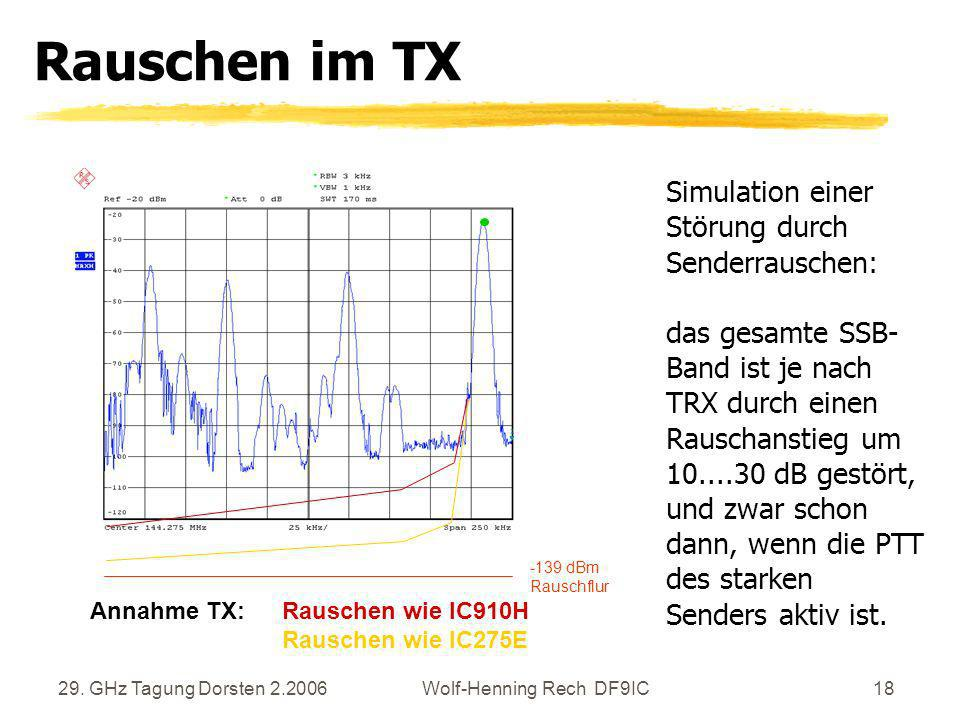 29. GHz Tagung Dorsten 2.2006Wolf-Henning Rech DF9IC18 Rauschen im TX -139 dBm Rauschflur Annahme TX:Rauschen wie IC910H Rauschen wie IC275E Simulatio