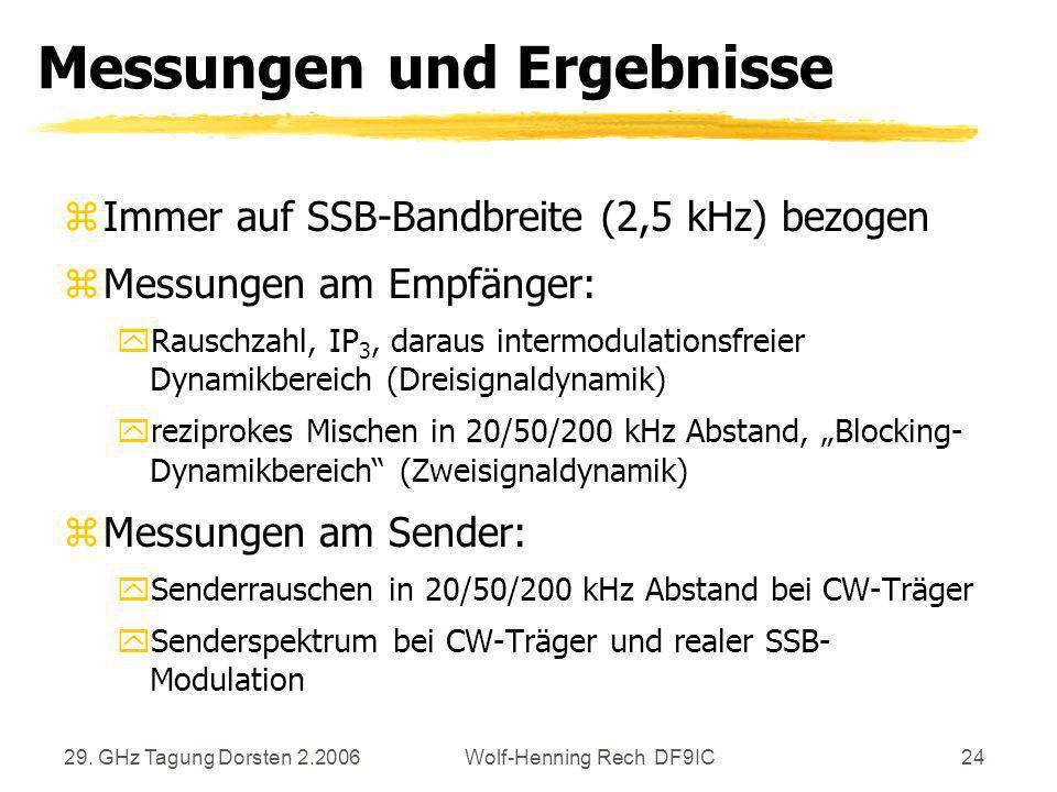 29. GHz Tagung Dorsten 2.2006Wolf-Henning Rech DF9IC24 Messungen und Ergebnisse zImmer auf SSB-Bandbreite (2,5 kHz) bezogen zMessungen am Empfänger: y