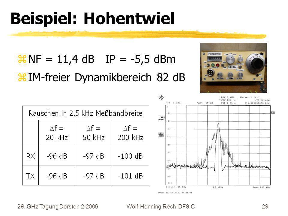 29. GHz Tagung Dorsten 2.2006Wolf-Henning Rech DF9IC29 Beispiel: Hohentwiel zNF = 11,4 dB IP = -5,5 dBm zIM-freier Dynamikbereich 82 dB