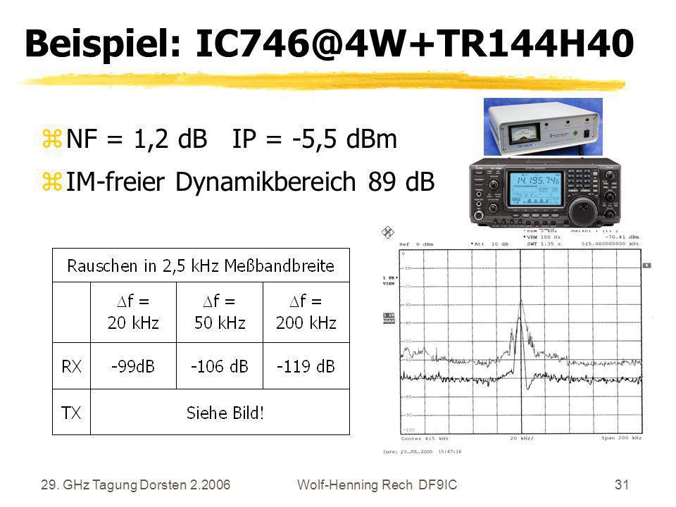 29. GHz Tagung Dorsten 2.2006Wolf-Henning Rech DF9IC31 Beispiel: IC746@4W+TR144H40 zNF = 1,2 dB IP = -5,5 dBm zIM-freier Dynamikbereich 89 dB