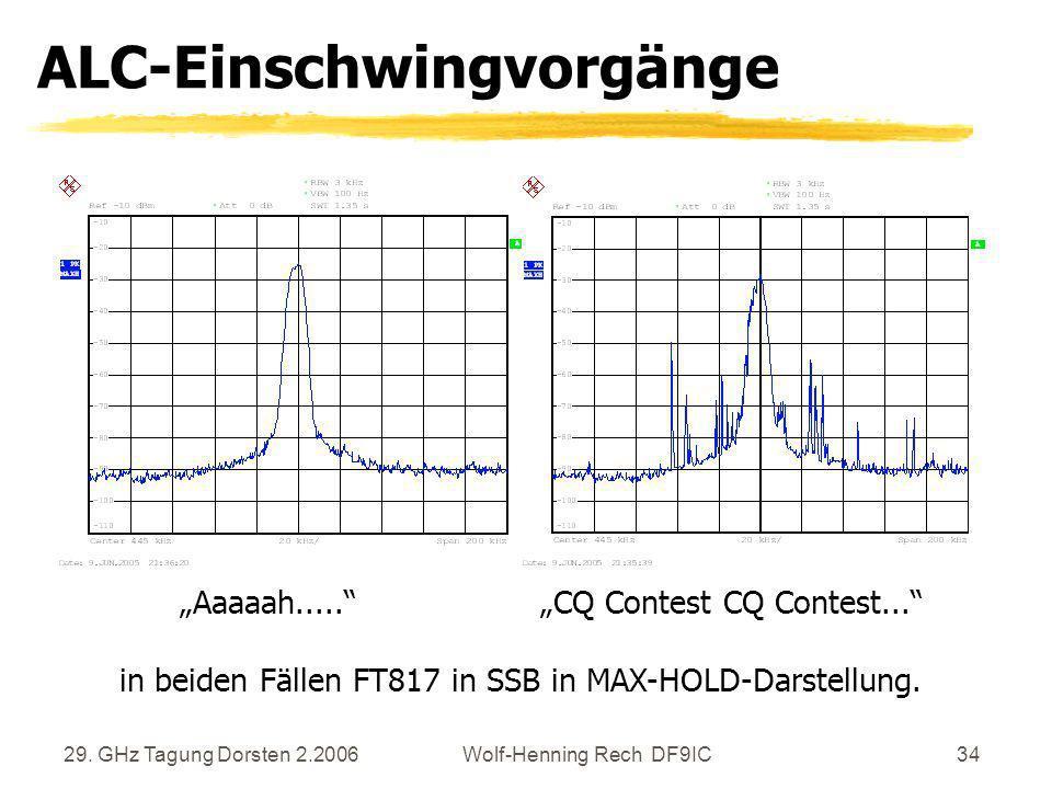 29. GHz Tagung Dorsten 2.2006Wolf-Henning Rech DF9IC34 ALC-Einschwingvorgänge Aaaaah.....CQ Contest CQ Contest... in beiden Fällen FT817 in SSB in MAX