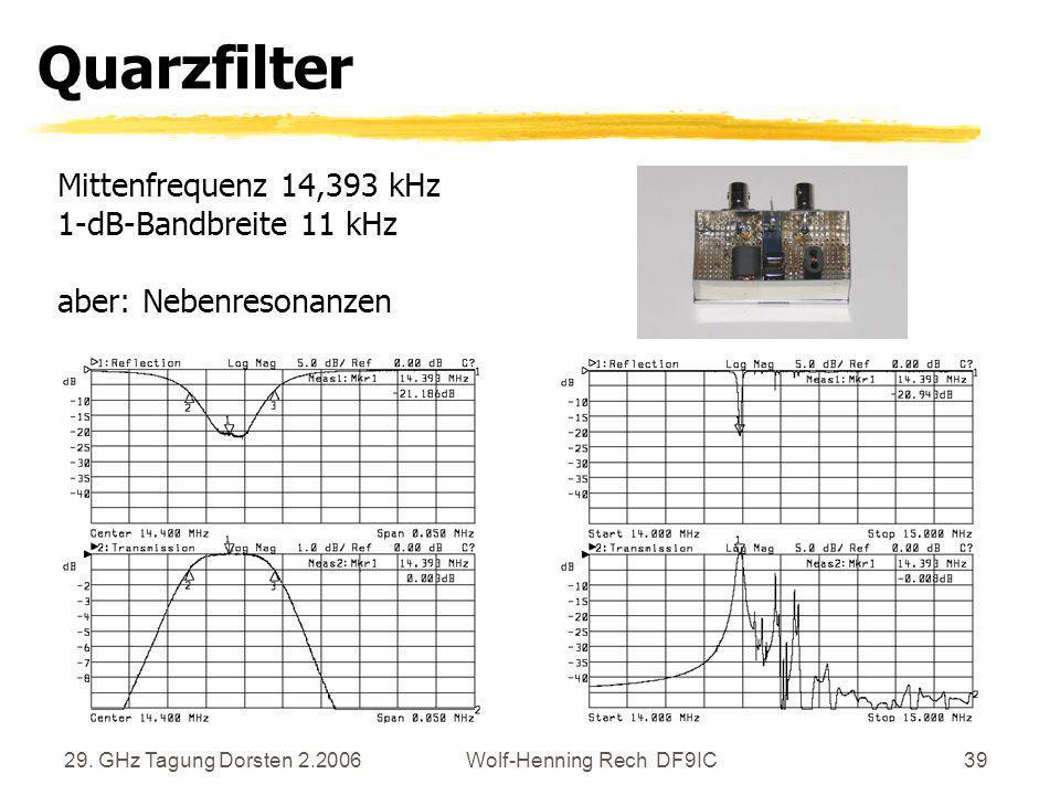 29. GHz Tagung Dorsten 2.2006Wolf-Henning Rech DF9IC39 Quarzfilter Mittenfrequenz 14,393 kHz 1-dB-Bandbreite 11 kHz aber: Nebenresonanzen