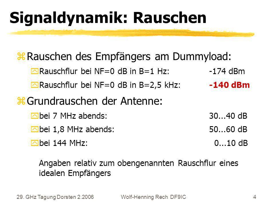 29. GHz Tagung Dorsten 2.2006Wolf-Henning Rech DF9IC4 Signaldynamik: Rauschen zRauschen des Empfängers am Dummyload: yRauschflur bei NF=0 dB in B=1 Hz