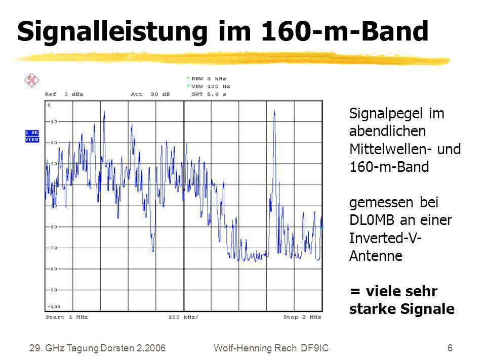 29. GHz Tagung Dorsten 2.2006Wolf-Henning Rech DF9IC6 Signalleistung im 160-m-Band Signalpegel im abendlichen Mittelwellen- und 160-m-Band gemessen be