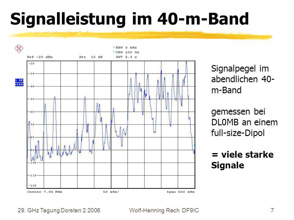 29. GHz Tagung Dorsten 2.2006Wolf-Henning Rech DF9IC7 Signalleistung im 40-m-Band Signalpegel im abendlichen 40- m-Band gemessen bei DL0MB an einem fu