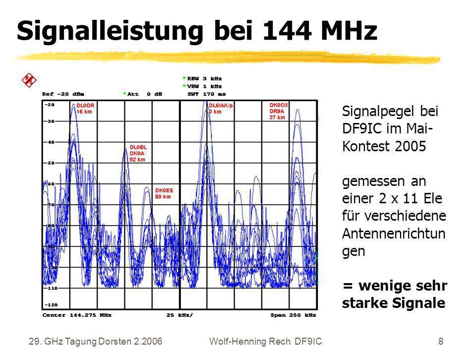 29. GHz Tagung Dorsten 2.2006Wolf-Henning Rech DF9IC8 Signalleistung bei 144 MHz Signalpegel bei DF9IC im Mai- Kontest 2005 gemessen an einer 2 x 11 E