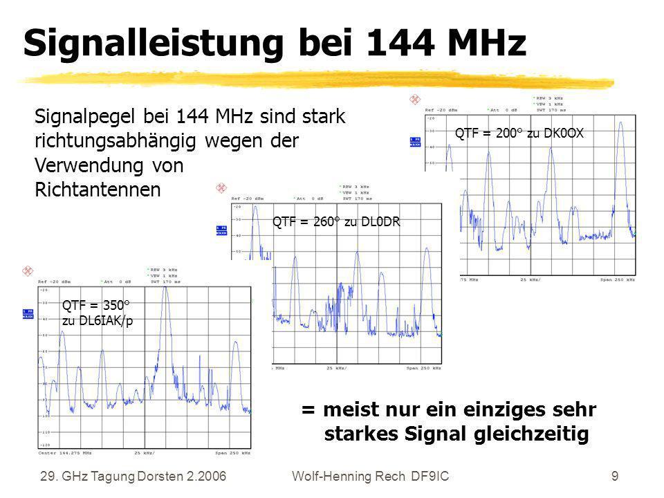 29. GHz Tagung Dorsten 2.2006Wolf-Henning Rech DF9IC9 Signalleistung bei 144 MHz Signalpegel bei 144 MHz sind stark richtungsabhängig wegen der Verwen