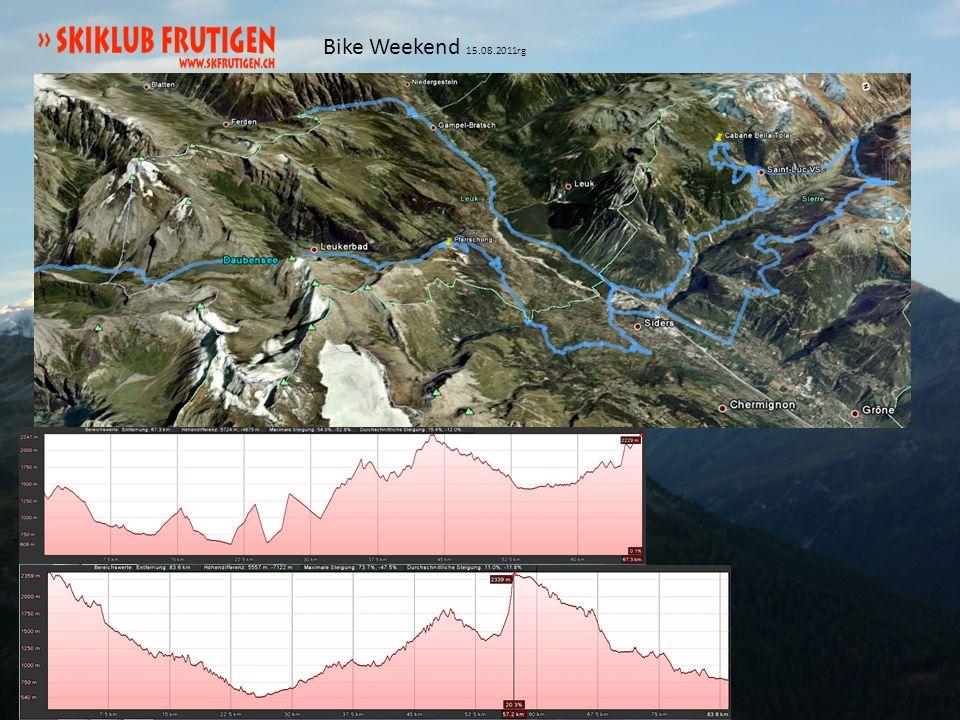 Chalais – Vecorin 800m HD für CHF 4.65 QM Fuhrer Egger mit Weichteil Schmerzen